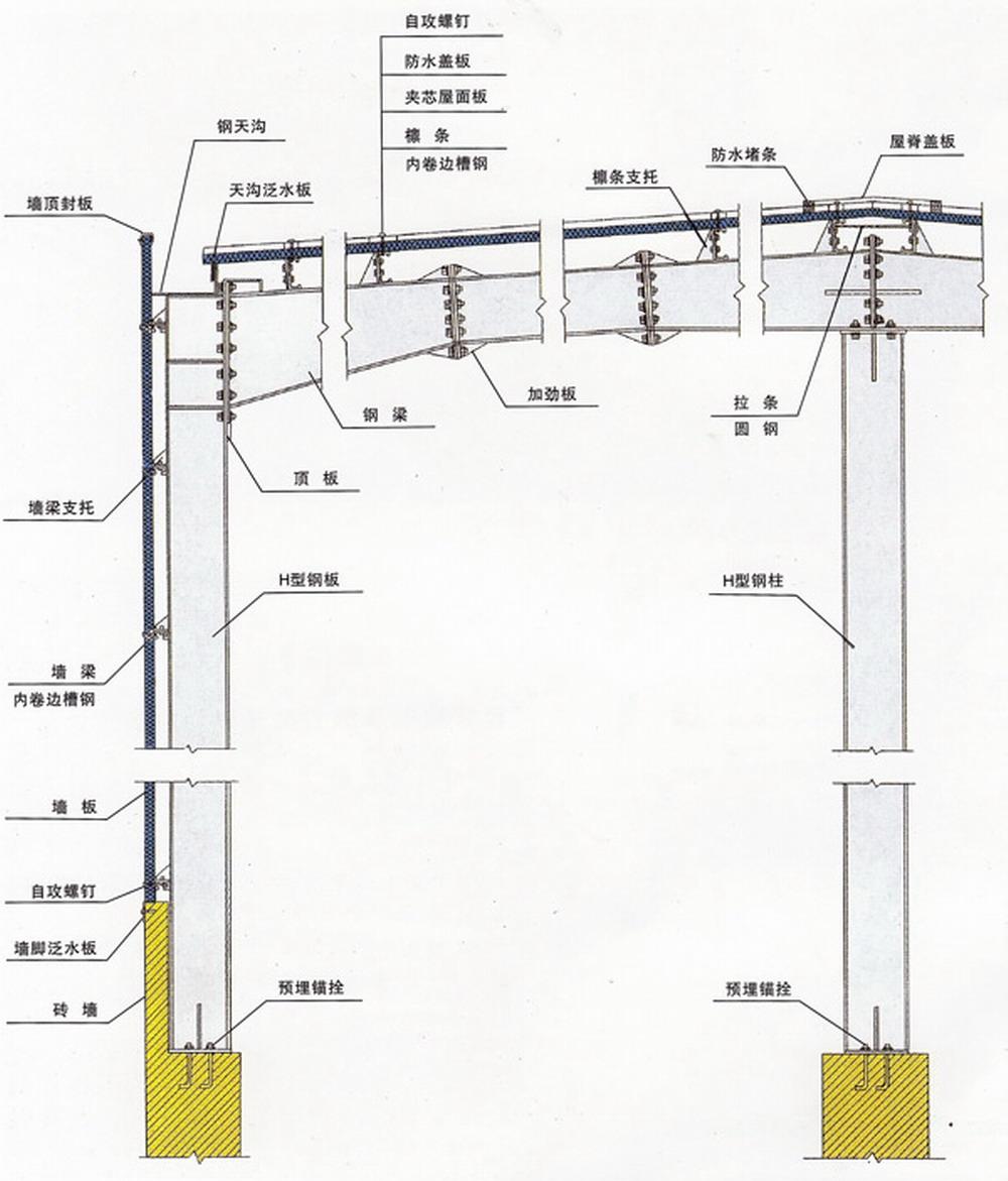 钢架剖析图_上海彬煌钢结构有限公司